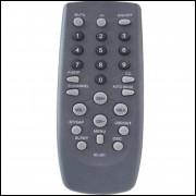 Controle Remoto Tv Cce Rc-201 Rc-206 Tubo Todas As Polegadas